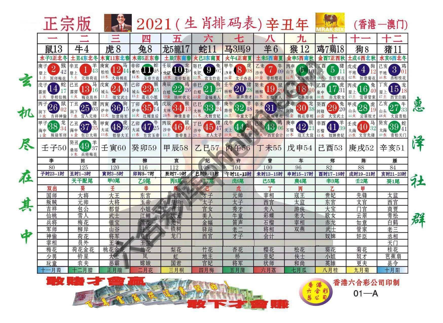 生肖排码表—第一版(全年)