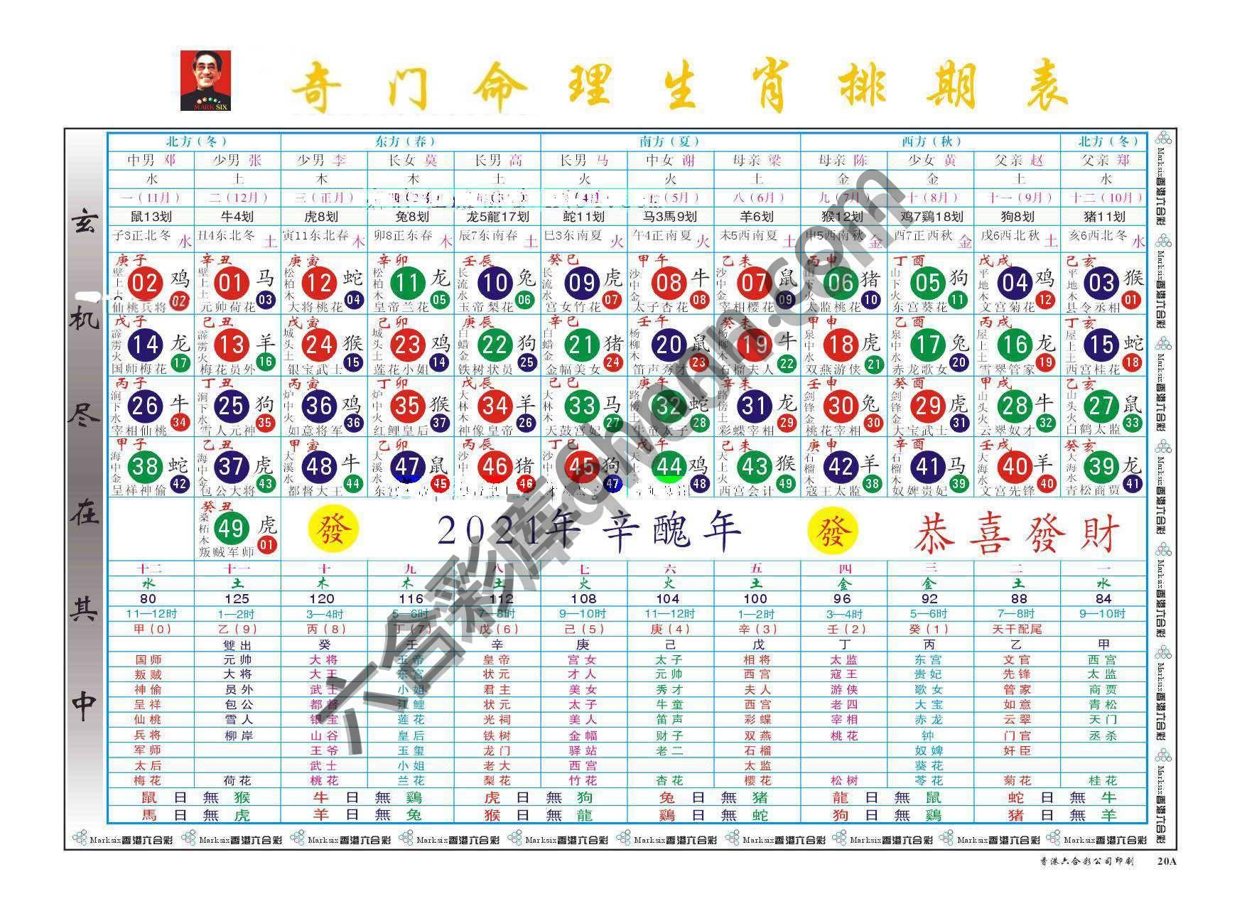 奇门命理生肖排码表(全年)